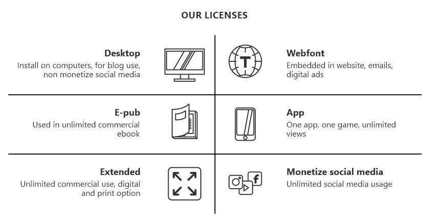 justtheskills font license, desktop license, E-pub license, extended license, webfont license, app license, monetize license