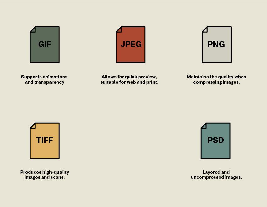 design terms